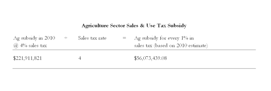 2015-12-17 Agriculture Sector Sales & Use Tax Subsidy